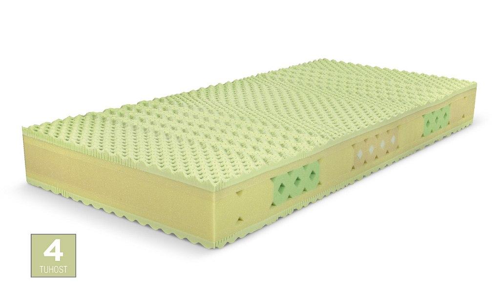Matrace D.P.V. Green Special 80×200×22 cm
