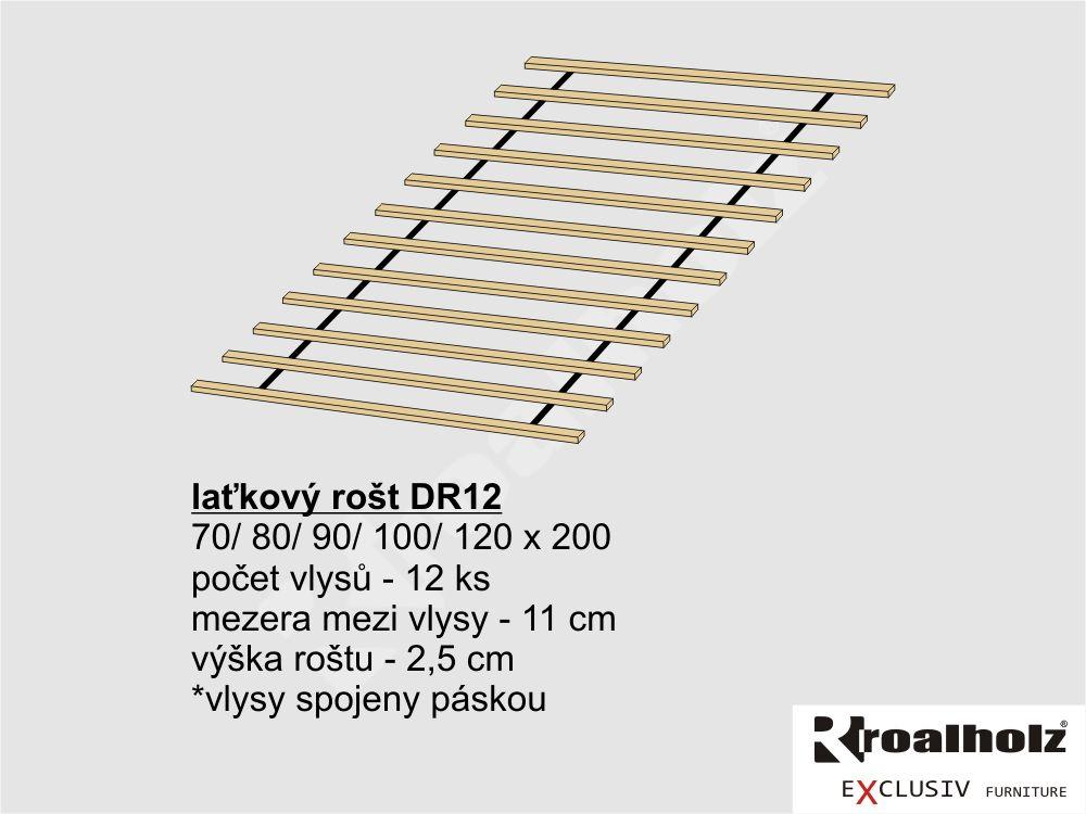 Laťkový rošt Roalholz 80/90 x 200 cm 12 ks