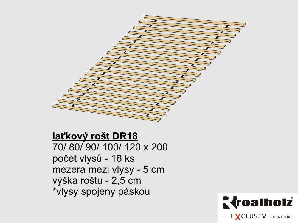 Laťkový rošt Roalholz 80/90 x 200 cm 18 ks