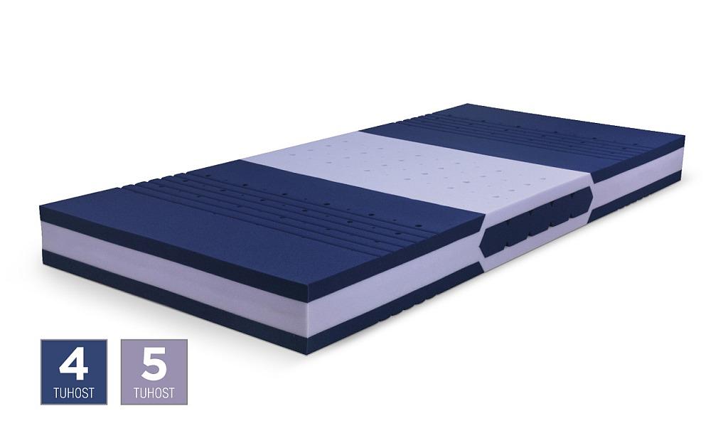 Matrace Řešeto Pallas 150 80×200×20 cm