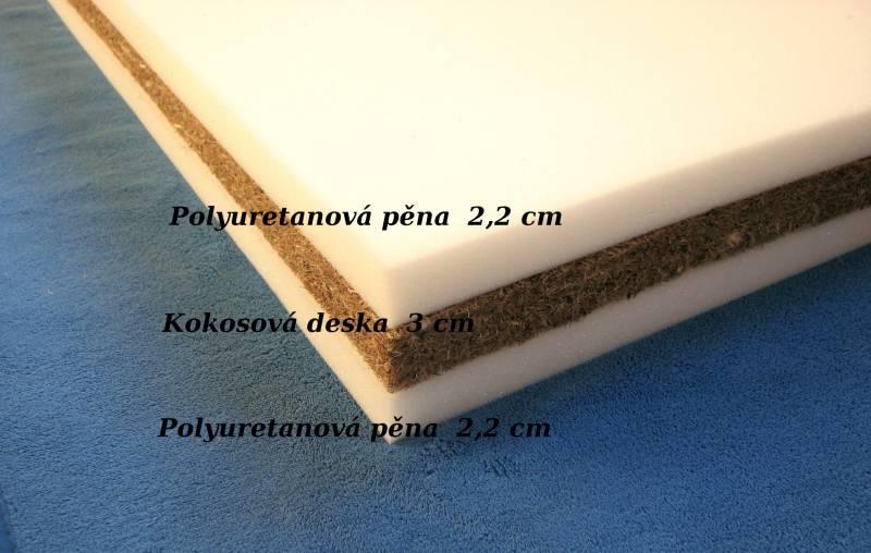 Kokosová matrace s PUR pěnou 120x60 (výška jádra 7,5 cm)