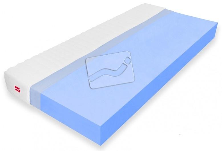 Zdravotní matrace EASY PLUS 120 x 200 cm