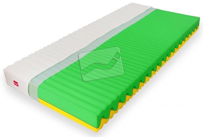 Zdravotní matrace LANA LUX DUO 70 x 200 cm